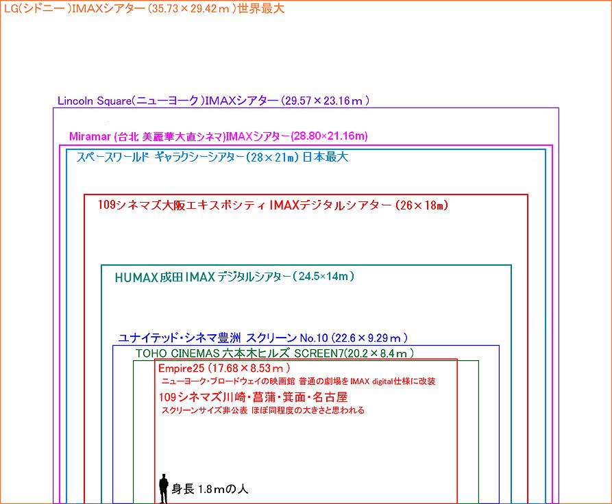 imax-88191-72f1c.jpg