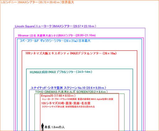 imax-3cd19.jpg