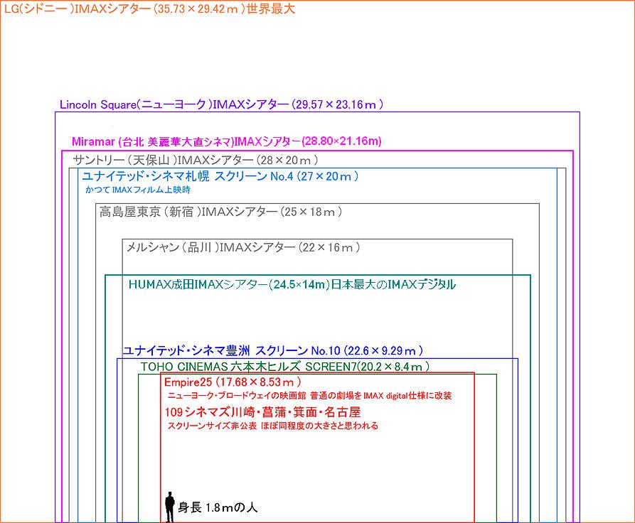 imax-88191.jpg