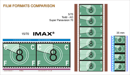 Imax_format_35mm_70mm.png